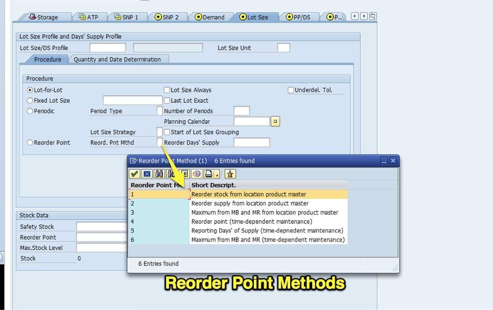 reorder-point-methods